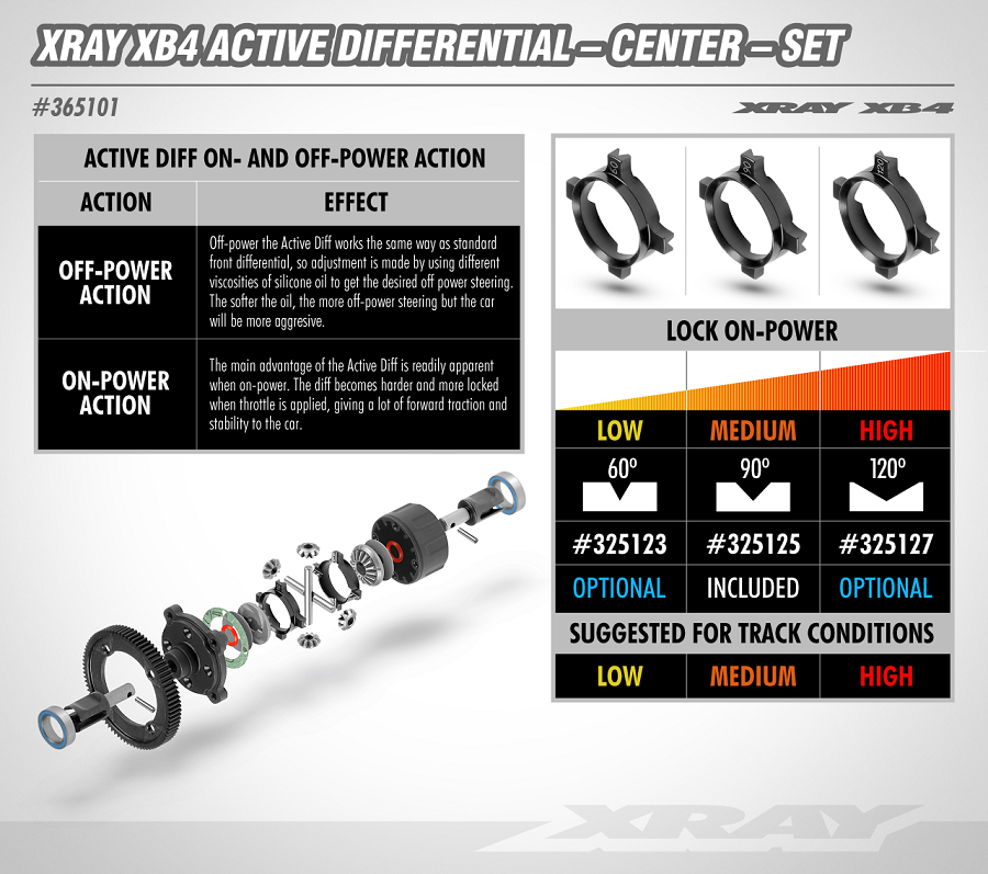 XRAY XB4 Active Differential Sets